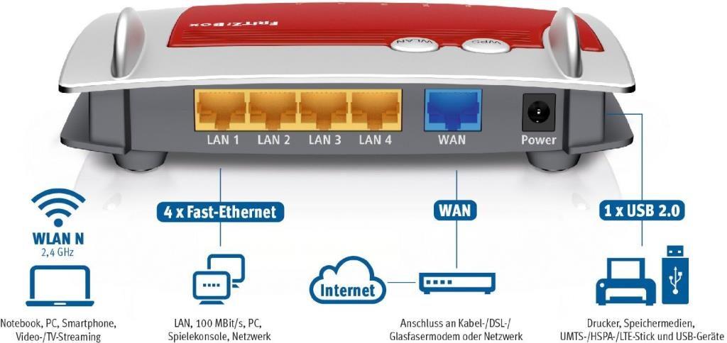 Wunderbar Wireless Router Anschlussdiagramm Ideen - Elektrische ...