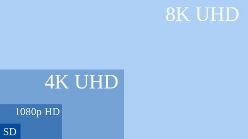 Ultra HD TV - Was bringt das eigentlich und lohnt sich das?